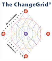 ChangeGrid personal and professional change management tool